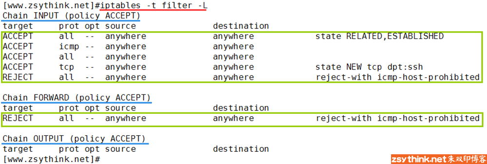 iptables-filter-rules