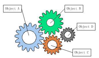 《SSM框架:详细整合教程》