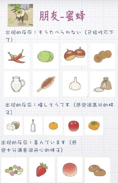 bee-foods