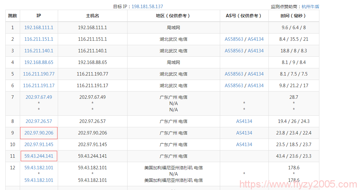ipip-net-cn2-traceroute