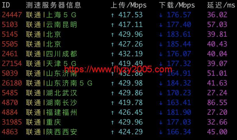 搬瓦工香港联通测速